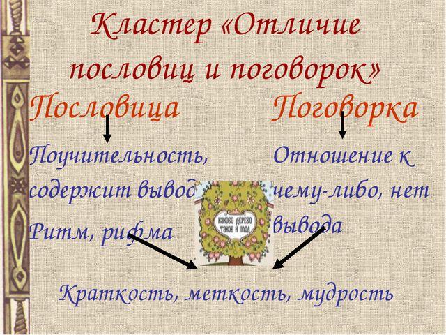 Кластер «Отличие пословиц и поговорок» Краткость, меткость, мудрость Поговорк...