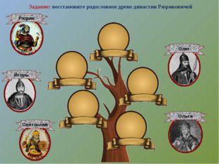 http://www.nearyou.ru/vvasnetsov/oleg0.html http://rushist.com/index.php/rus