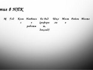 Участие в НПК № Год Класс Название работы Ее вид (реферат, доклад) Школа Мест