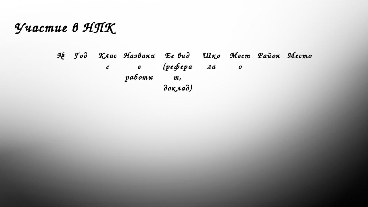 Участие в НПК № Год Класс Название работы Ее вид (реферат, доклад) Школа Мест...
