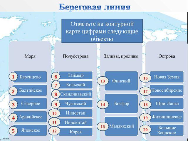 Отметьте на контурной карте цифрами следующие объекты 1 2 3 4 5 10 9 8 7 6 11...