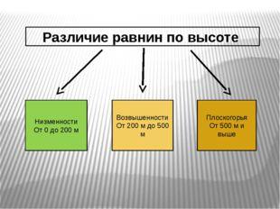 Различие равнин по высоте Низменности От 0 до 200 м Возвышенности От 200 м до