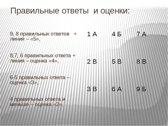 Правильные ответы и оценки: 9, 8 правильных ответов + линия – «5», 8,7, 6 пра...