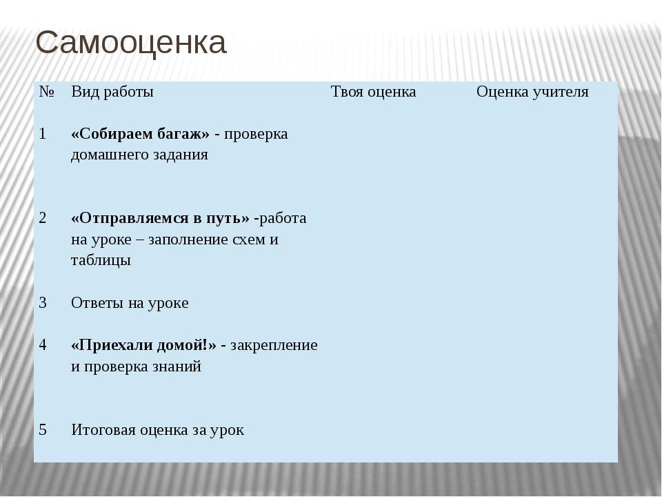 Самооценка № Вид работы Твоя оценка Оценка учителя 1 «Собираем багаж»- провер...