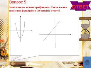 График какой функции изображен на рисунке? Перечислите свойства графика. ОТВЕ