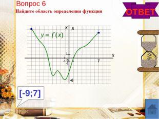 ОТВЕТ x² + y² = R² (0; 0) – центр окружности График какой функции изображен н