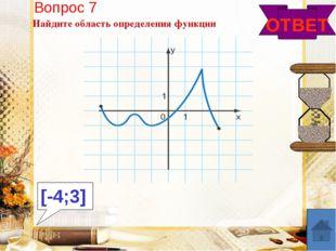ОТВЕТ (x – a)² + (y – b)² = R² (a; b) – центр окружности График какой функции