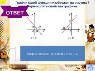 у х У = f(x) Y = f(kx), 0 < k < 1 Y = f(kx), k > 1 0 вернуться назад с помощ