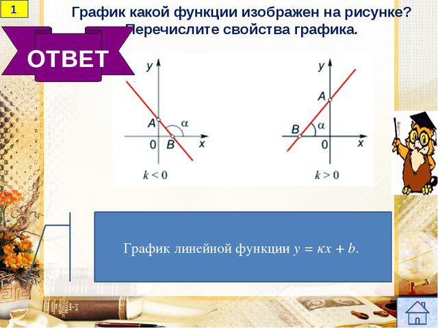 у х У = f(x) Y = f(kx), 0 < k < 1 Y = f(kx), k > 1 0 вернуться назад с помощ...