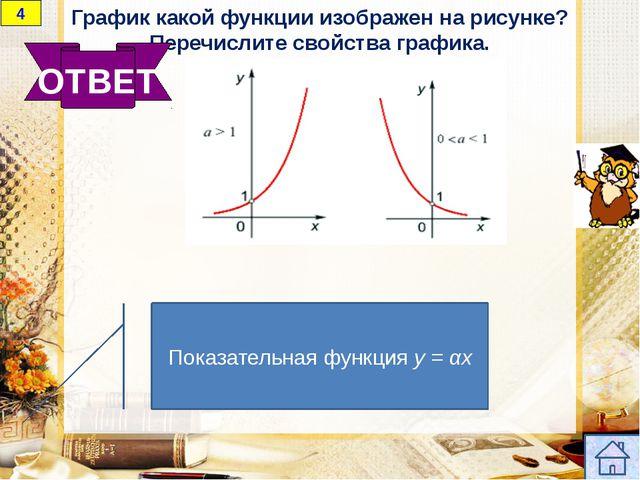 y x 0 У = f(Ix I)
