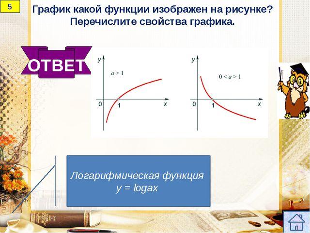 а) D(f)  [-4;5] б) (-3;0); (-1;0); (4;0) в) y>0 при х  (-4;-3)(-1;2)(4;5) y