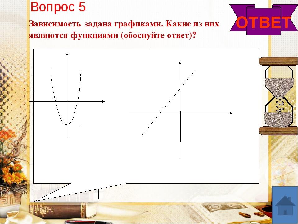 График какой функции изображен на рисунке? Перечислите свойства графика. ОТВЕ...