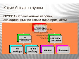 Какие бывают группы ГРУППА- это несколько человек, объединённых по каким-либо