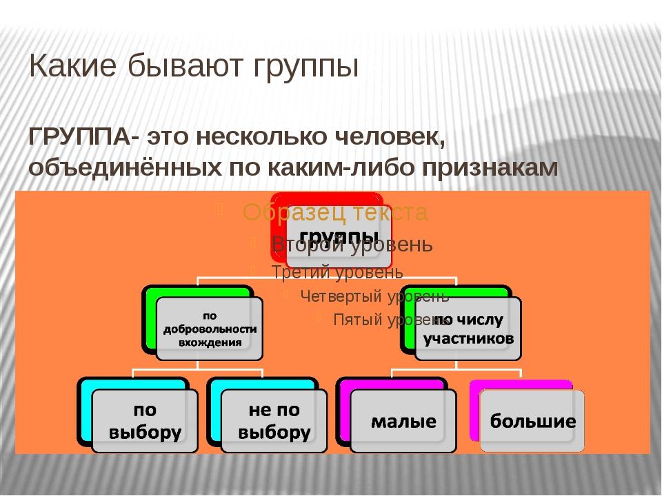 Какие бывают группы ГРУППА- это несколько человек, объединённых по каким-либо...
