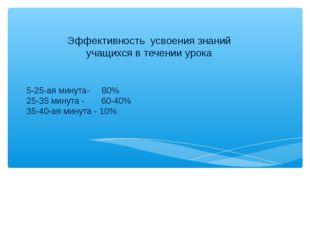 5-25-ая минута- 80% 25-35 минута - 60-40% 35-40-ая минута - 10% Эффективность