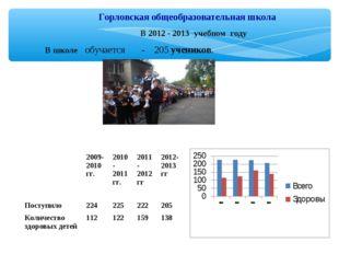Горловская общеобразовательная школа В 2012 - 2013 учебном году В школе обуч