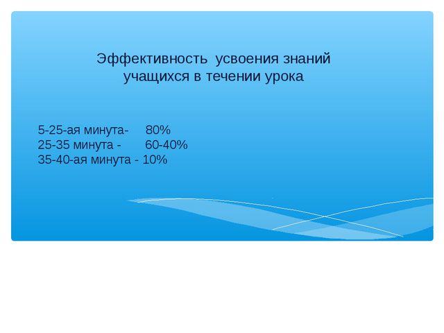 5-25-ая минута- 80% 25-35 минута - 60-40% 35-40-ая минута - 10% Эффективность...