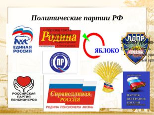 Политические партии РФ