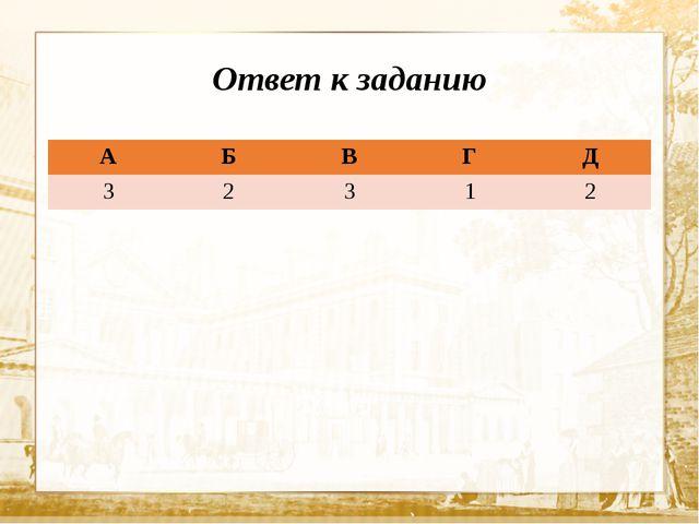 Ответ к заданию А Б В Г Д 3 2 3 1 2