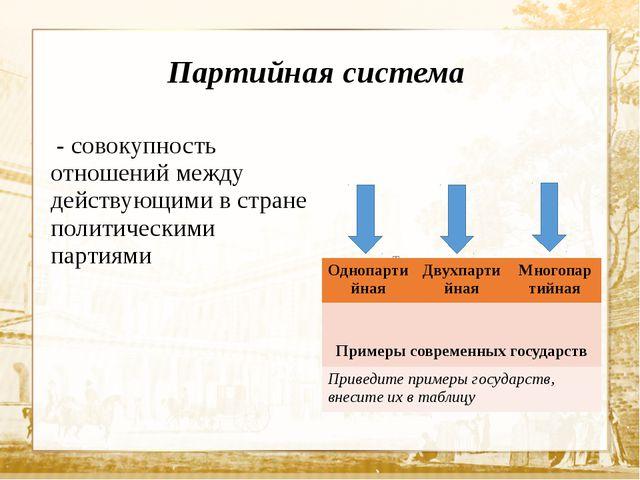 Партийная система - совокупность отношений между действующими в стране полити...