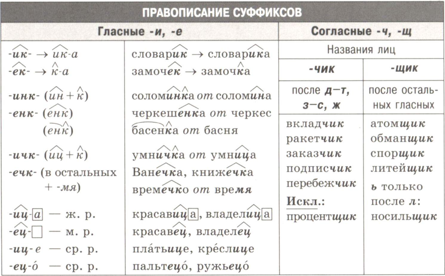 C:\Documents and Settings\Библиотека\Рабочий стол\Для Шеметовой\2а.jpg