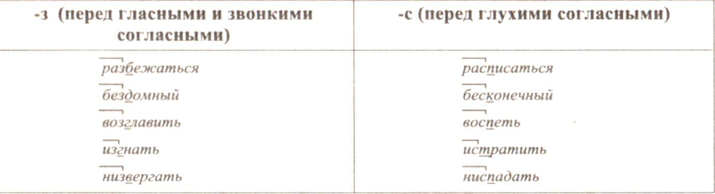 C:\Documents and Settings\Библиотека\Рабочий стол\Для Шеметовой\пр0002.jpg