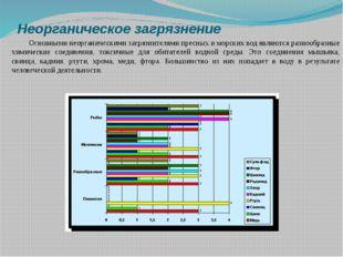 Неорганическое загрязнение Основными неорганическими загрязнителями пресных