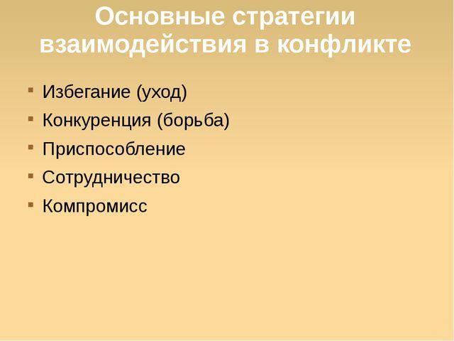 Основные стратегии взаимодействия в конфликте Избегание (уход) Конкуренция (б...