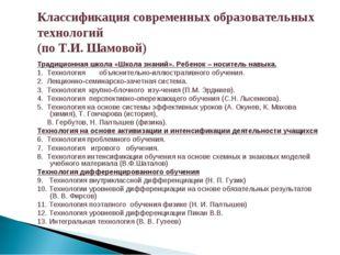 Классификация современных образовательных технологий (по Т.И. Шамовой) Традиц