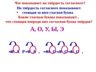 Сделай транскрипцию или схему слов. М Е Д В Е Д Ь [М′ ] И Д В′ Э Д′ Пример. С