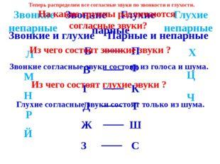 [б] [в] [г] [д] [з] [к] [л] [м] [н] [п] [р] [с] [т] [ф] [х] [б′] [в′] [г′] [д