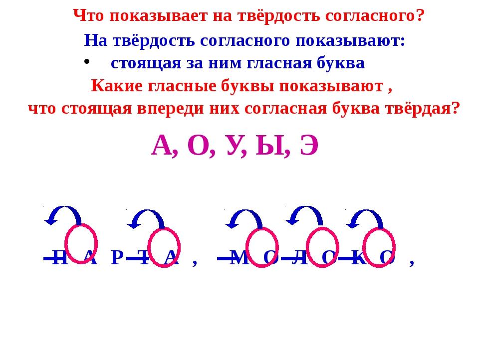 Сделай транскрипцию или схему слов. М Е Д В Е Д Ь [М′ ] И Д В′ Э Д′ Пример. С...