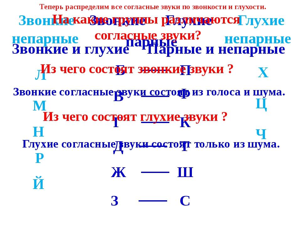 [б] [в] [г] [д] [з] [к] [л] [м] [н] [п] [р] [с] [т] [ф] [х] [б′] [в′] [г′] [д...