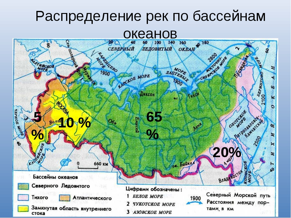 5 % Распределение рек по бассейнам океанов 10 % 65% 20%