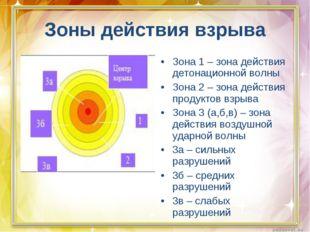 Зоны действия взрыва Зона 1 – зона действия детонационной волны Зона 2 – зона