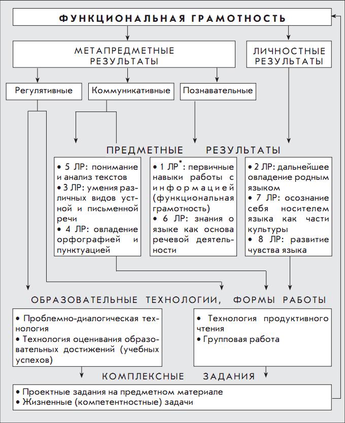 C:\Users\Владелец\Desktop\Новая папка\correlation_ry_nach.png