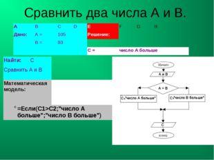 Сравнить два числа А и В.  ABCDEFGH Дано:А =105Решение: В =9