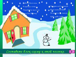 Кабы не было зимы В городах и селах, Никогда б не знали мы Этих дней веселых!