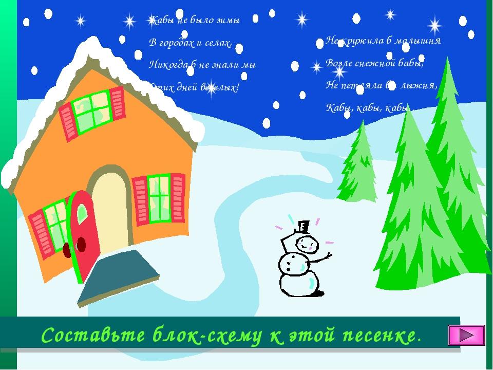 Кабы не было зимы В городах и селах, Никогда б не знали мы Этих дней веселых!...