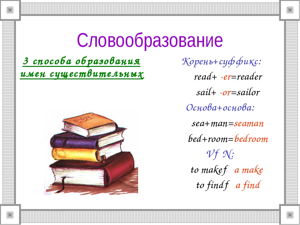 Словообразование 3 способа образования имен существительных Корень+суффикс: r...