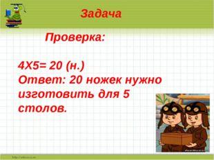 Задача Проверка: 4Х5= 20 (н.) Ответ: 20 ножек нужно изготовить для 5 столов.