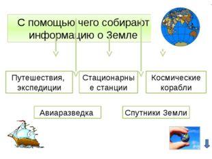Изложение нового материала тема: Современные географические исследования 4 На