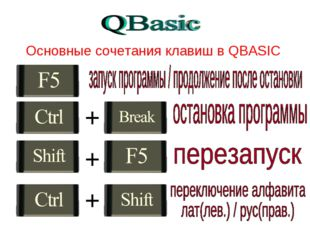 Основные сочетания клавиш в QBASIC + + +