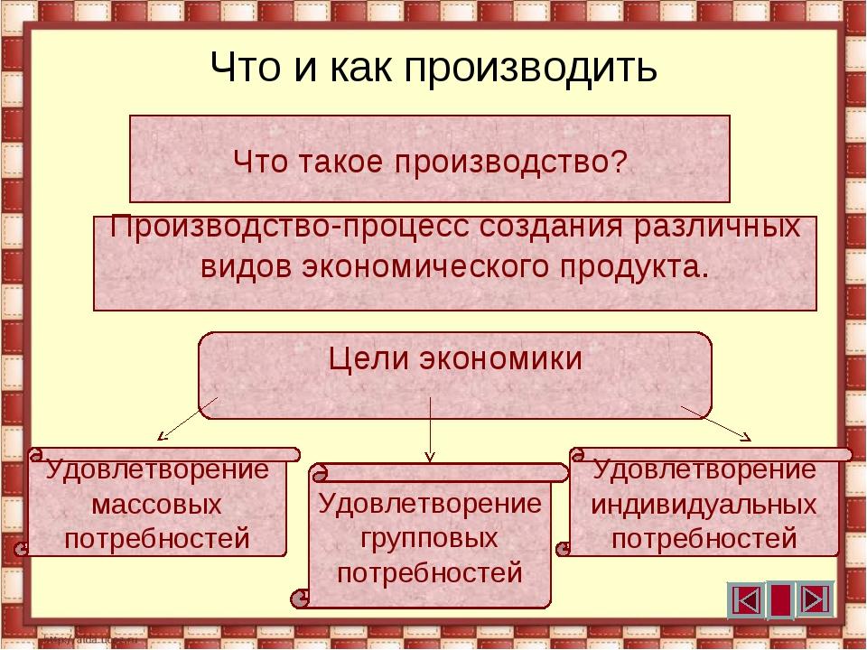 Что и как производить Что такое производство? Производство-процесс создания р...