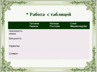 * Работа с таблицей Татьяна ЛаринаНаташа РостоваСоня Мармеладова Значимост