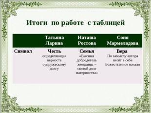 Итоги по работе с таблицей Татьяна ЛаринаНаташа РостоваСоня Мармеладова Си