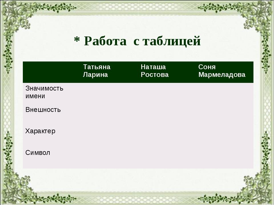* Работа с таблицей Татьяна ЛаринаНаташа РостоваСоня Мармеладова Значимост...