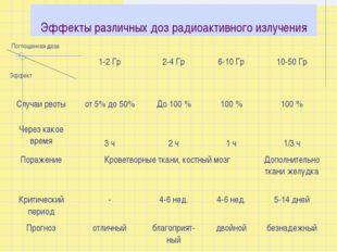 Эффекты различных доз радиоактивного излучения