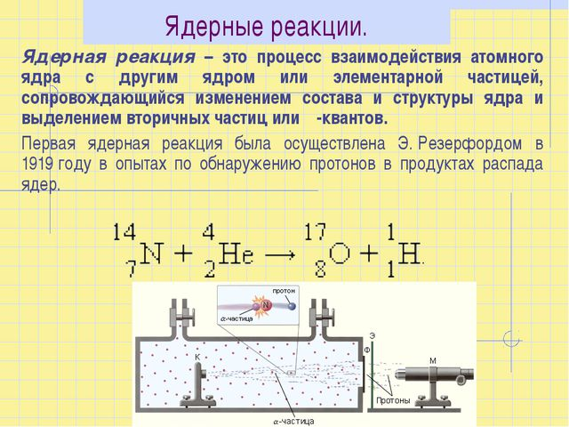 Ядерные реакции. Ядерная реакция – это процесс взаимодействия атомного ядра с...