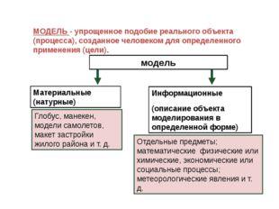 МОДЕЛЬ - упрощенное подобие реального объекта (процесса), созданное человеком
